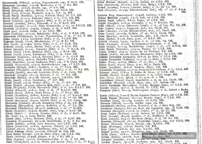 Inscripció de Comín al llistat de presoners de guerra francesos comunicat per les autoritats alemanyes l'octubre de 1940 (Font: Bibliothèque Nationale de France)