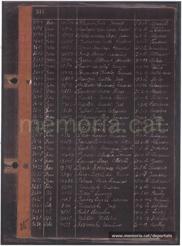 Pàgina del llibre de defuncions de Gusen, on hi apareix Comín a la cinquena línia. Tota la pàgina (i les anteriors i posteriors) són morts aquell dia, el 6 de novembre de 1941. Es pot comprovar que la majoria són republicans espanyols. Entre ells hi ha Pere Expòsit Masnou, natural de Sant Feliu de Buixalleu. La seva esposa vivia a Manresa des de l'any 39, a casa del germà d'en Pere, Marsal, instal·lat a Manresa des dels anys vint. (Font: ITS Bad Arolsen)